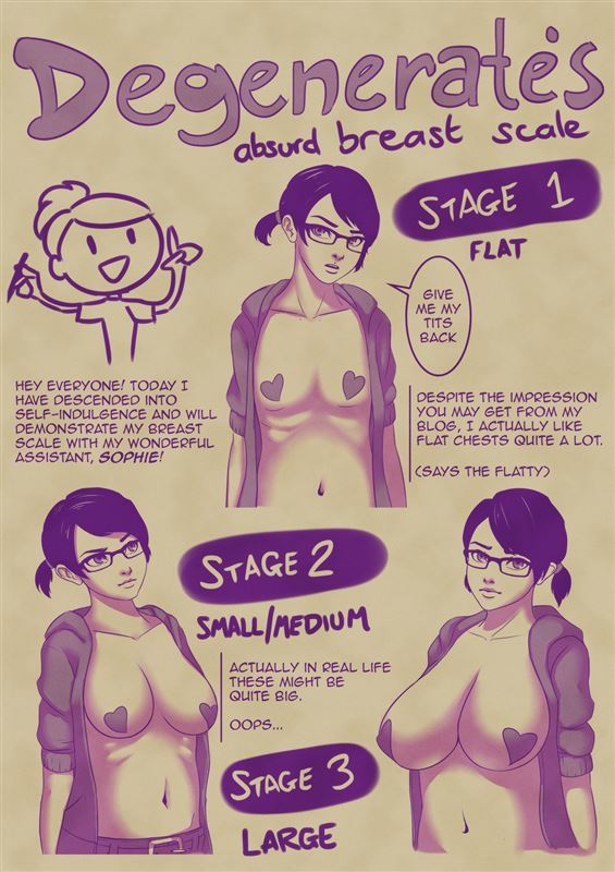 Degenerate Absurd Breast Scale
